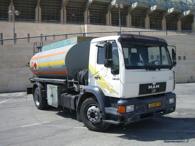 אספקת נפט לחימום ולתחבורה