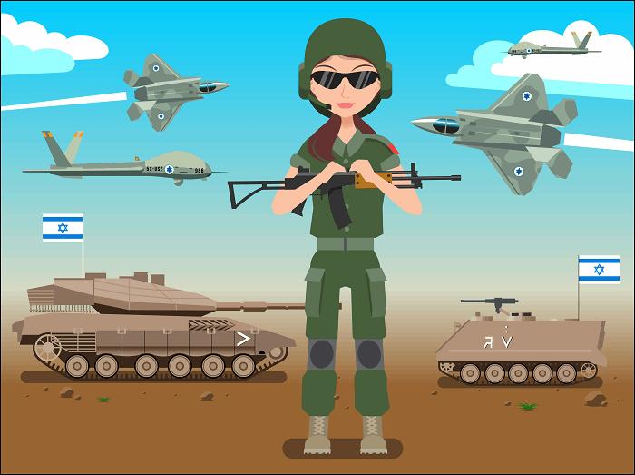 מקלע ישראלי : תמונה שאטרסטוק